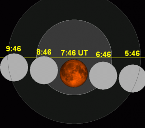 Blood_Moon_Lunar_Eclipse_2014_Apr_15